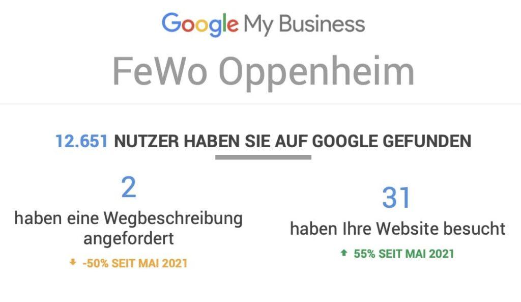 Websitebesucher generieren